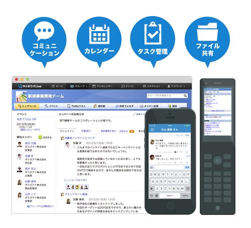 コミュニケーションもカレンダーもタスク管理もファイル共有もひとまとめ